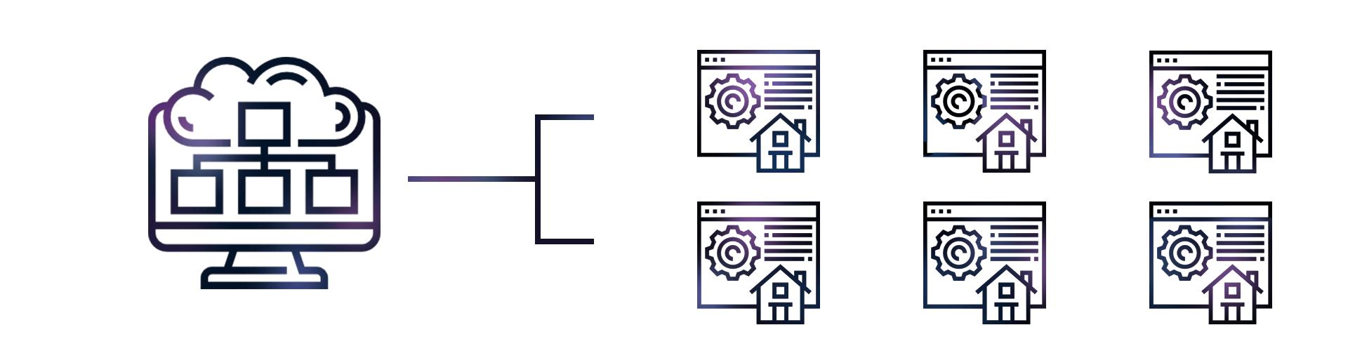 Como funciona a hospedagem compartilhada
